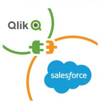 Qlik saleforce